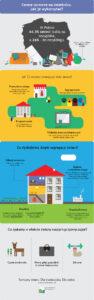 infografika cenne surowce na smietniku internet 94x300 - Segregacja odpadów