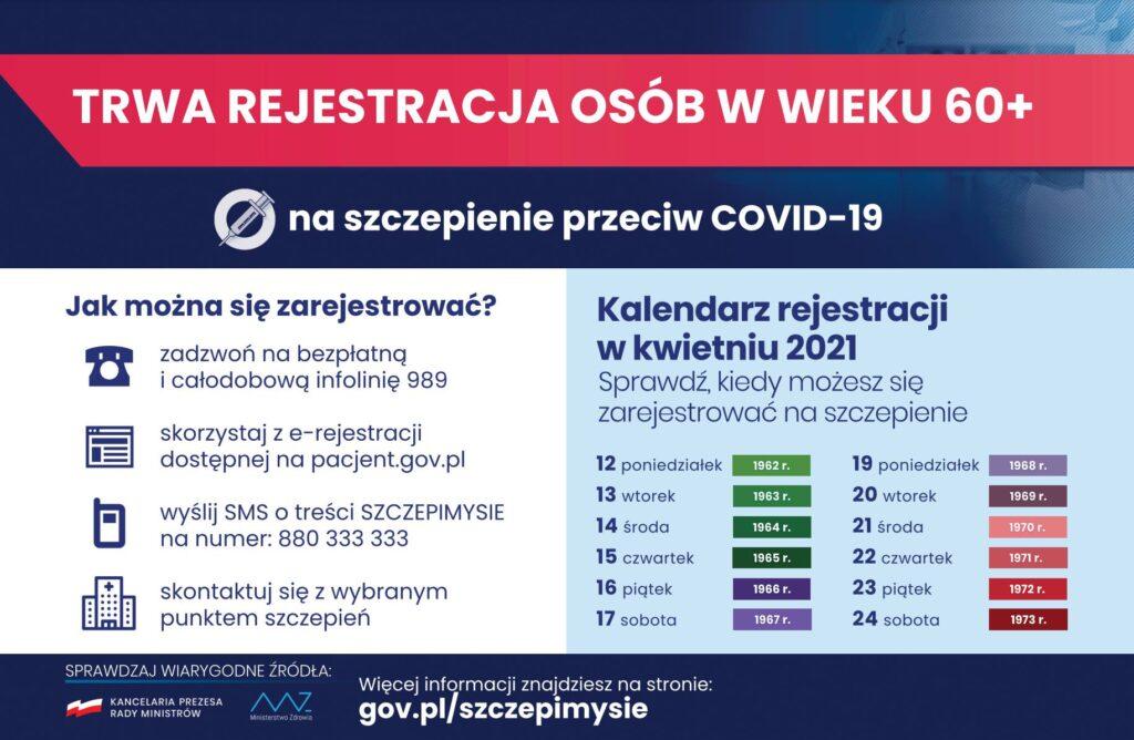 Informacja COVID szczepienia 1024x668 - Rejestracja na szczepienie przeciwko COVID-19
